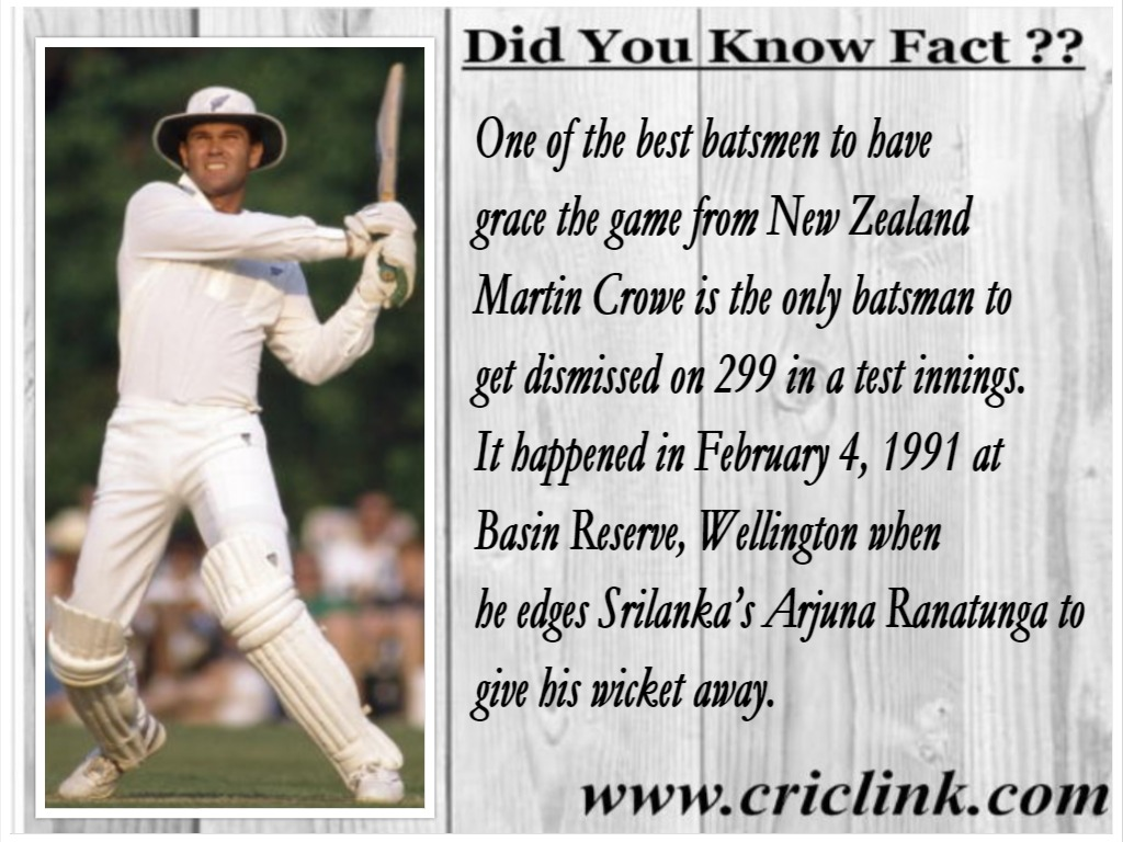 Martin Crowe - Fact Corner Criclink