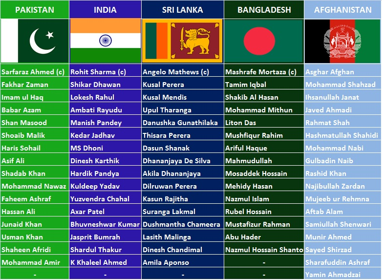 ASIA CUP 2018 SQUAD