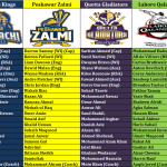 PSL 2019 Team Squad - Full Details