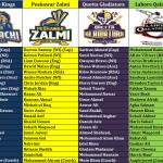 PSL 2019 Team Squad - Full Details