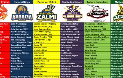 PSL 2019 Team Squad – Full Details