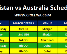 Pakistan vs Australia ODI Schedule 2019