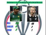 Pakistan vs New Zealand - Head to Head Record