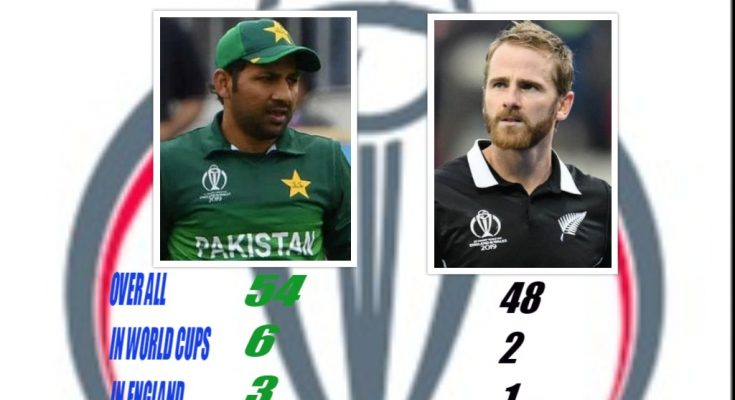 Pakistan vs New Zealand over all record