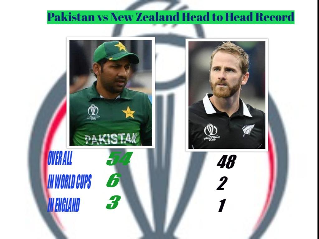 Pakistan vs New Zealand over all record