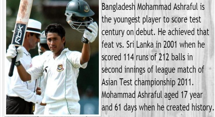 Mohammad Ashraful is the Youngest Player to score century on test debut