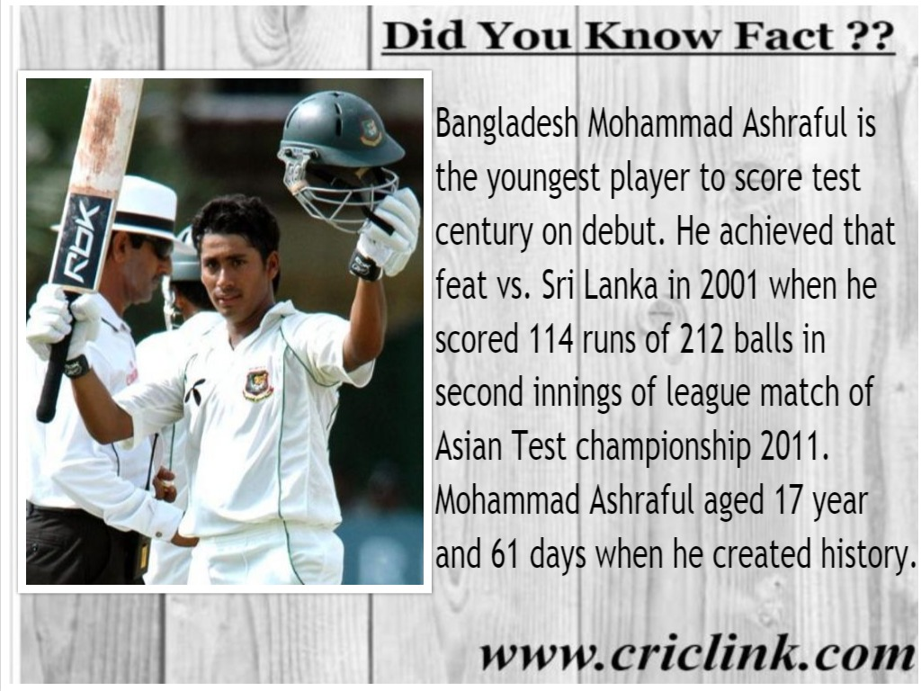 Did You Know! Who is the Youngest Player to score century on test debut