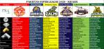 2020 Pakistan Super League Squads – PSL 05 Team Details