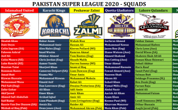 2020 Pakistan Super League Team & Squads – PSL 05 Team Details