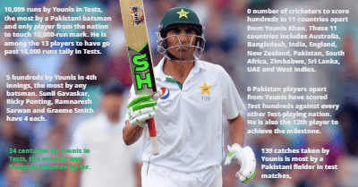 Younis Khan Unique Record