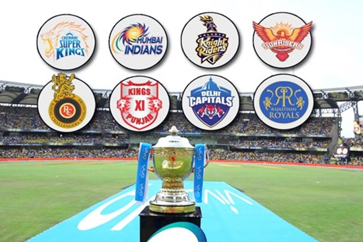 IPL 2020 Schedule, Teams, Prize Money