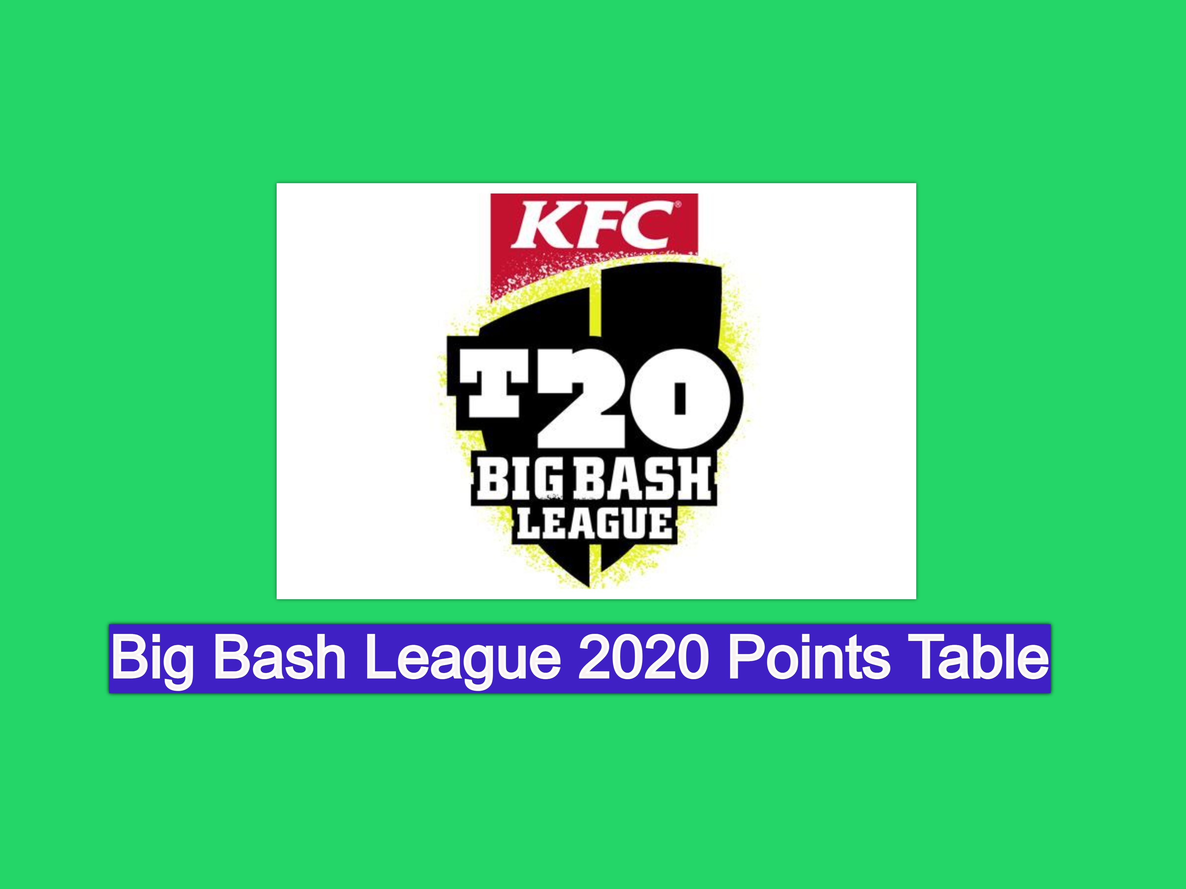 BBL 2020 Points Table