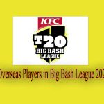 Overseas Players in Big Bash League 2020