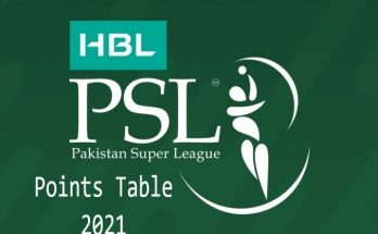 PSL 2021 Points Table