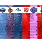 IPL 2021 Squads - All Teams