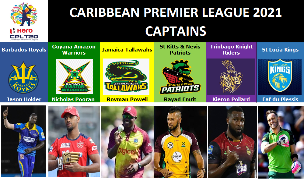 List of captains in CPL 2021