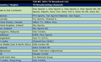 ICC T20 World Cup TV Channel List 2021